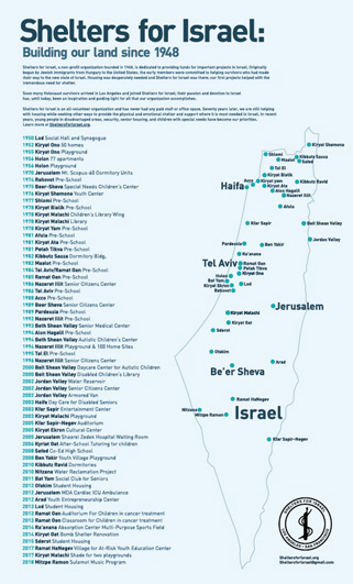 Israel_Map_Print_8.5x14_v5_FOR PRINTER